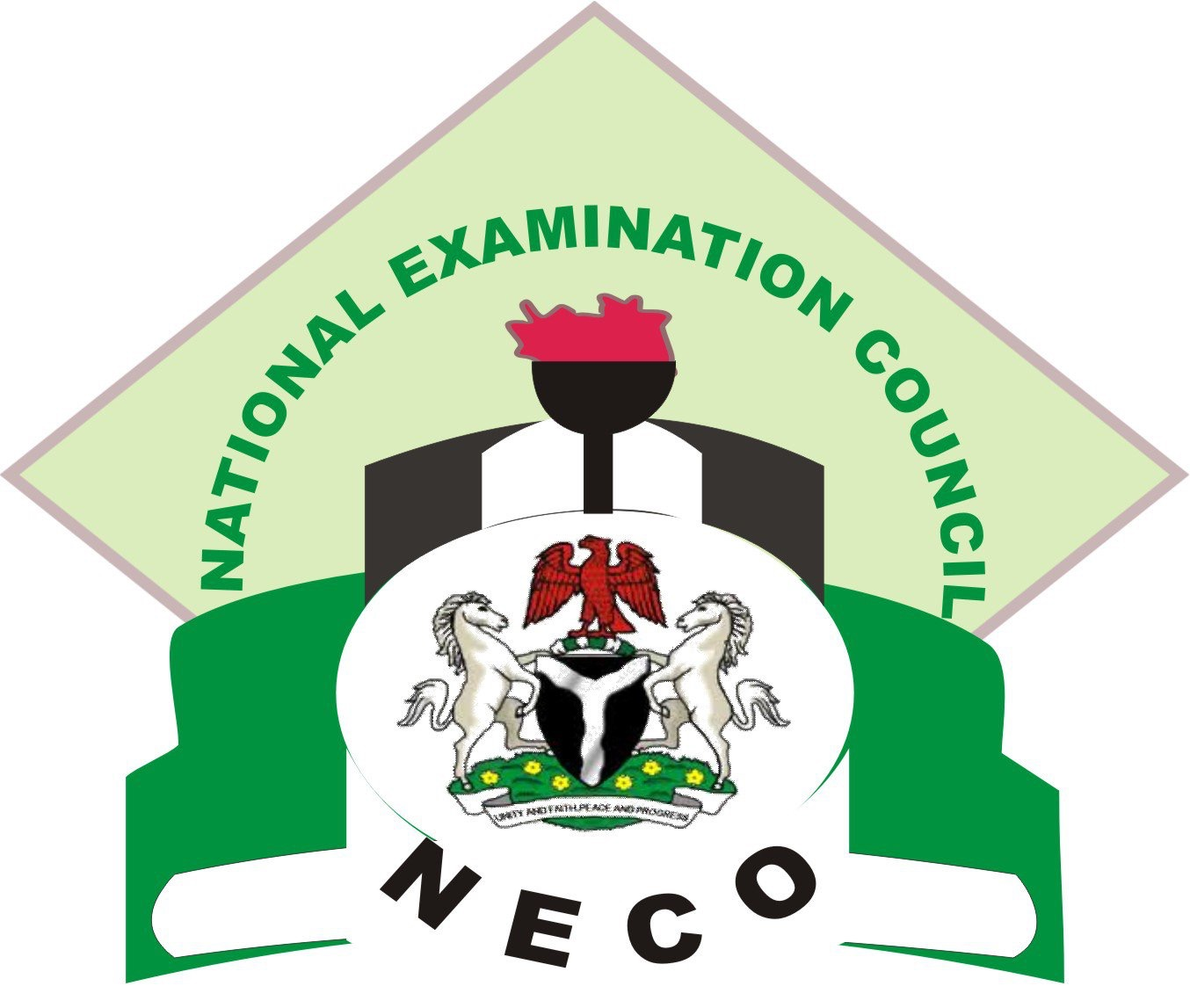 , Neco 2020/21 Questions And Answer To Aid Candidate., 2020 WAEC/NECO/NABTEB QUESTIONS AND ANSWERS, Expo Website, 2020 WAEC/NECO/NABTEB QUESTIONS AND ANSWERS, Expo Website